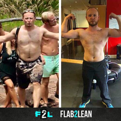 Flab2lean Transfoemations